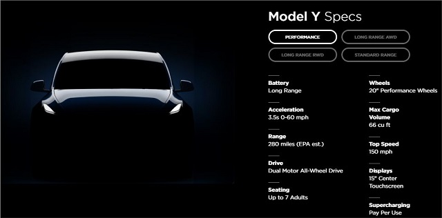 2021 Tesla Model Y specs