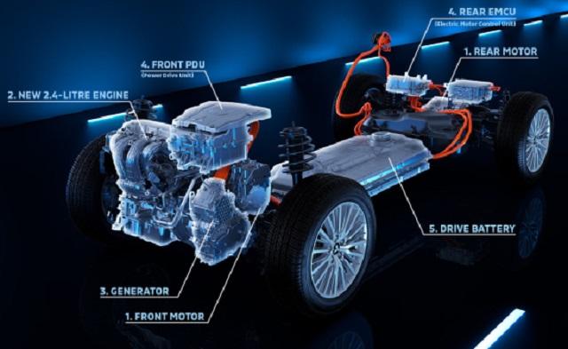 2022 Mitsubishi Outlander PHEV system
