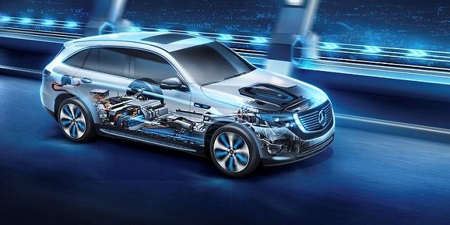 2023 Electric SUVs EQC