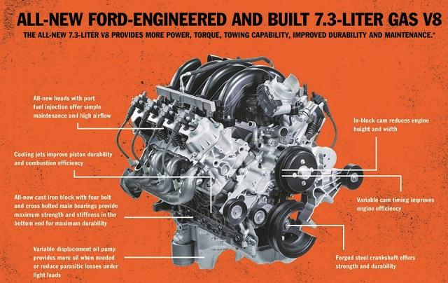 2023 Ford Excursion diesel